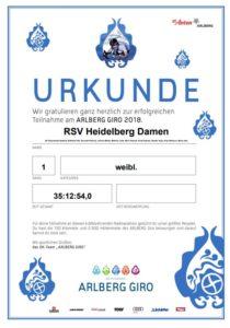 """- unter Vorbehalt - RTF """"5 .Heidelberger Panoramatour"""" @ ISSW Heidelberg"""